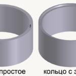 Кольца ЖБИ с замком